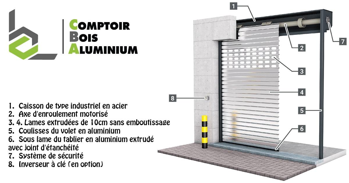 CBA-Lames-aluminium-renforce-extrude-min