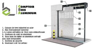 Lames en aluminium renforcé et extrudé pour volet roulant