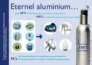 éternel aluminium